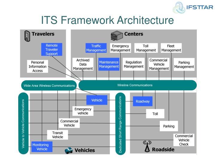 ITS Framework Architecture