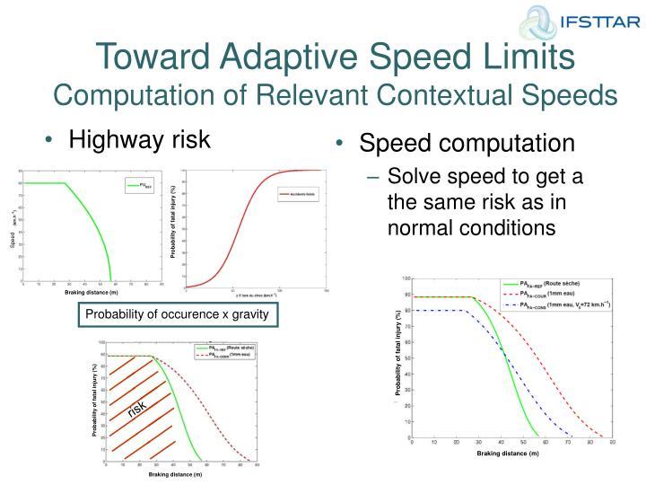 Speed computation