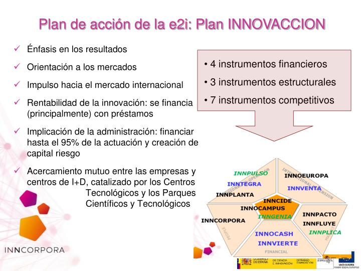 Plan de acción de la e2i: Plan INNOVACCION