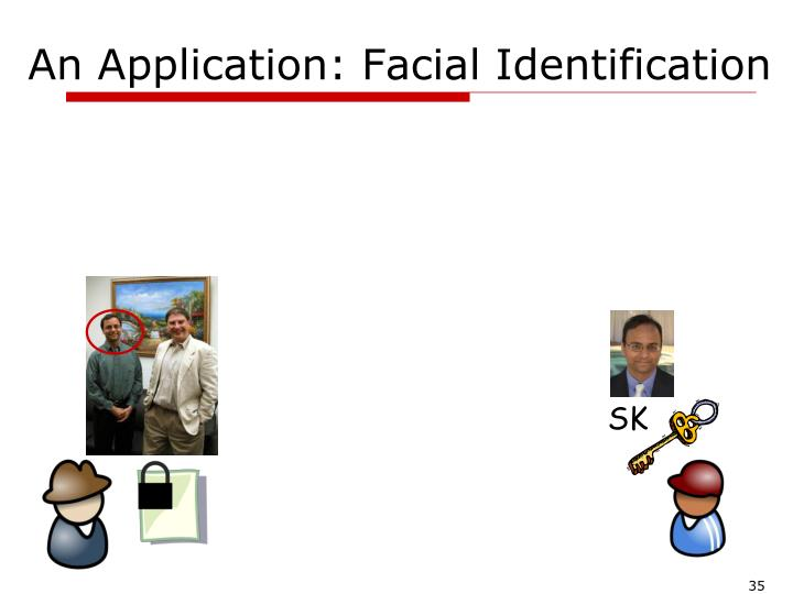 An Application: Facial Identification