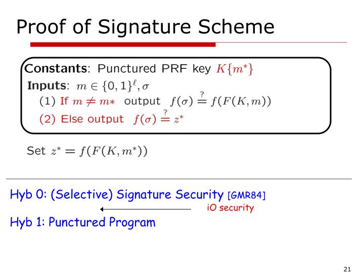Proof of Signature Scheme