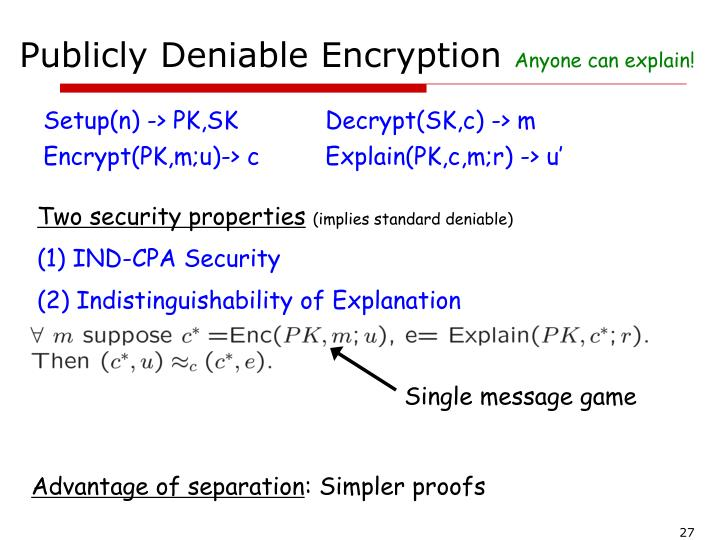 Publicly Deniable Encryption