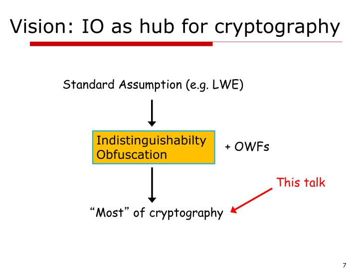 Vision: IO as hub for cryptography