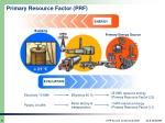 primary resource factor prf