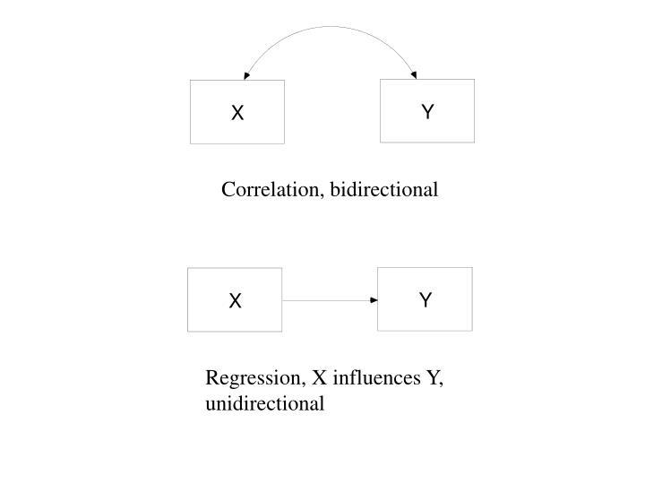 Correlation, bidirectional