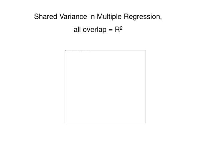 Shared Variance in Multiple Regression,