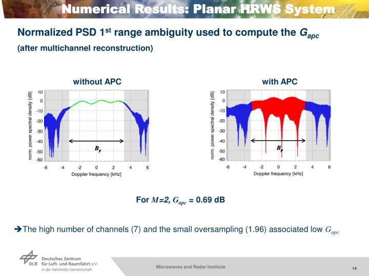 Numerical Results: Planar HRWS System