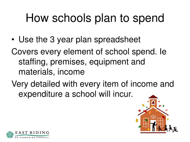 How schools plan to spend