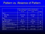 pattern vs absence of pattern