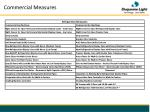 commercial measures1