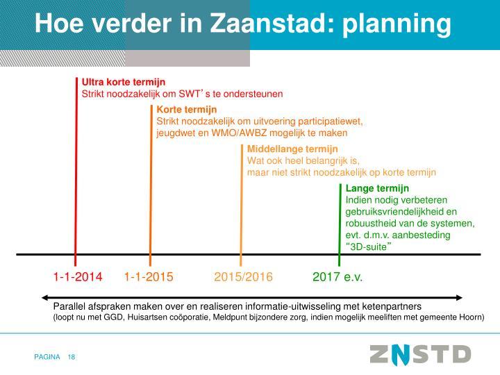 Hoe verder in Zaanstad: planning