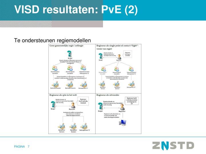 VISD resultaten: PvE (2)
