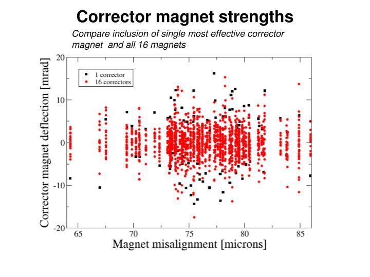 Corrector magnet strengths