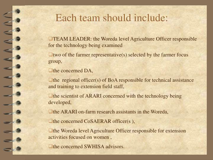 Each team should include: