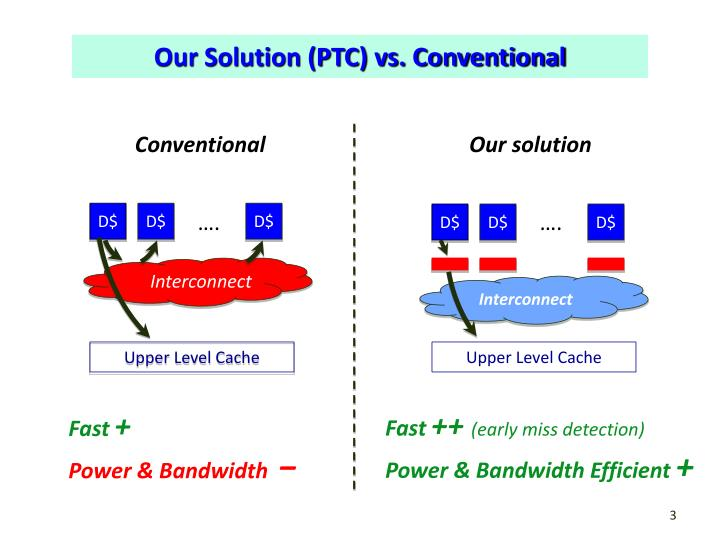 Our solution ptc vs conventional