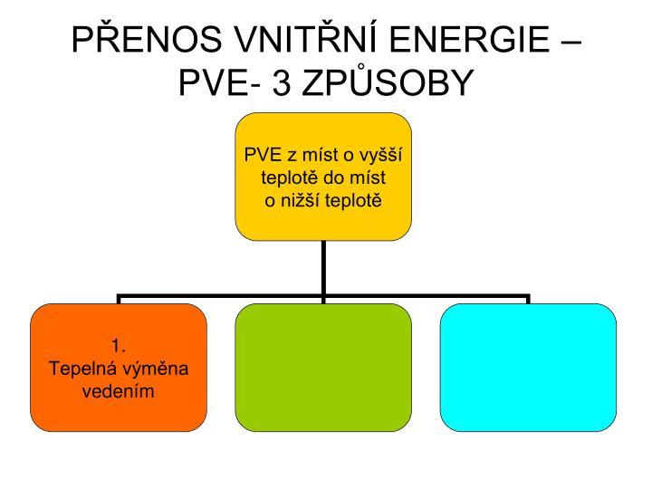 PŘENOS VNITŘNÍ ENERGIE – PVE- 3 ZPŮSOBY