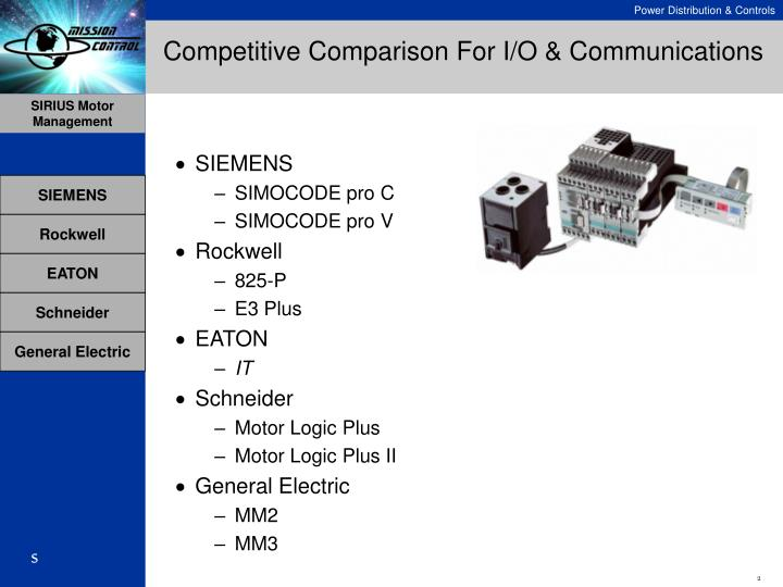 Competitive comparison for i o communications