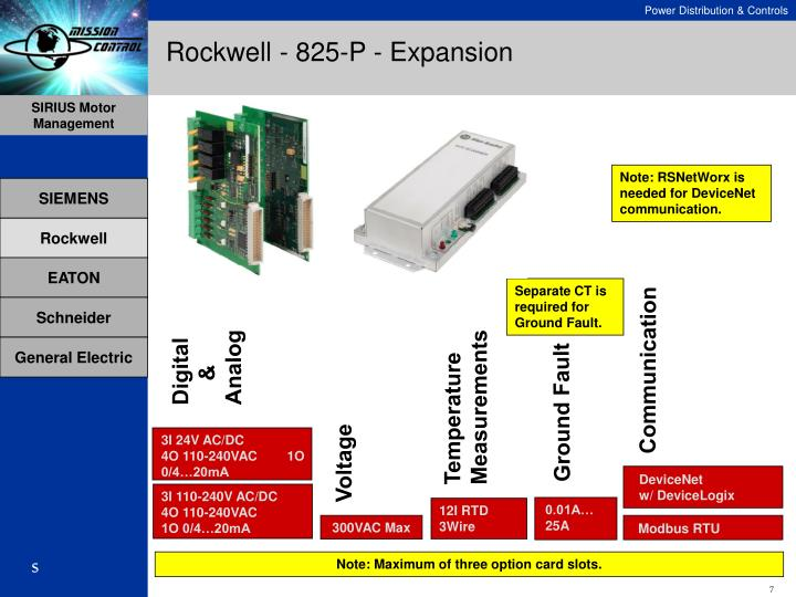 Rockwell - 825-P - Expansion