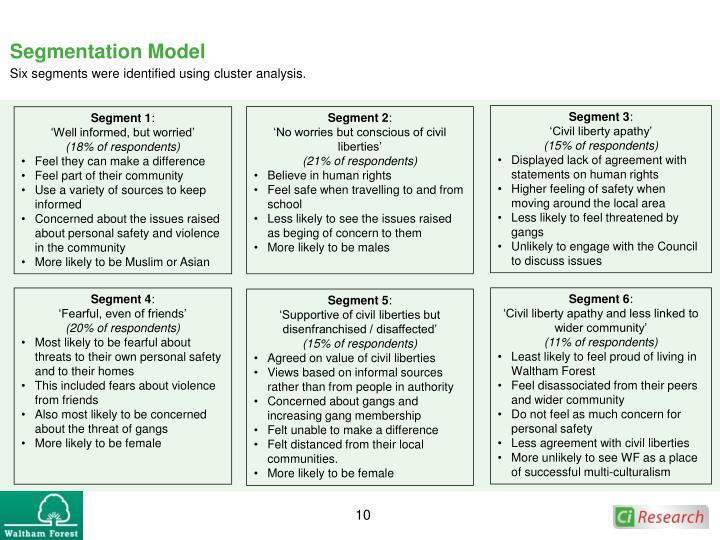 Segmentation Model