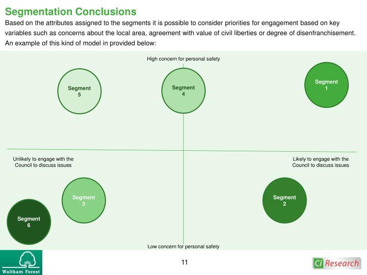 Segmentation Conclusions
