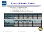 expected budget impact