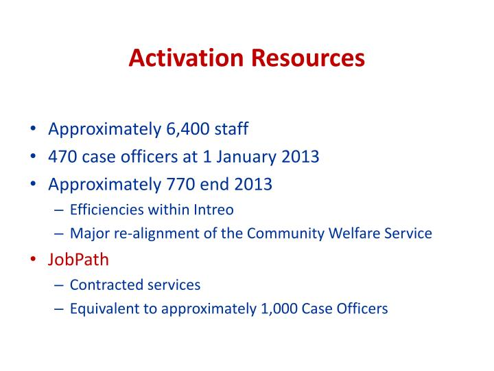 Activation Resources