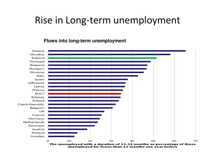 Rise in long term unemployment
