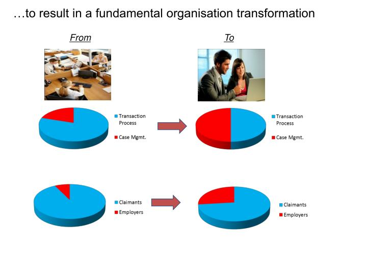 …to result in a fundamental organisation transformation