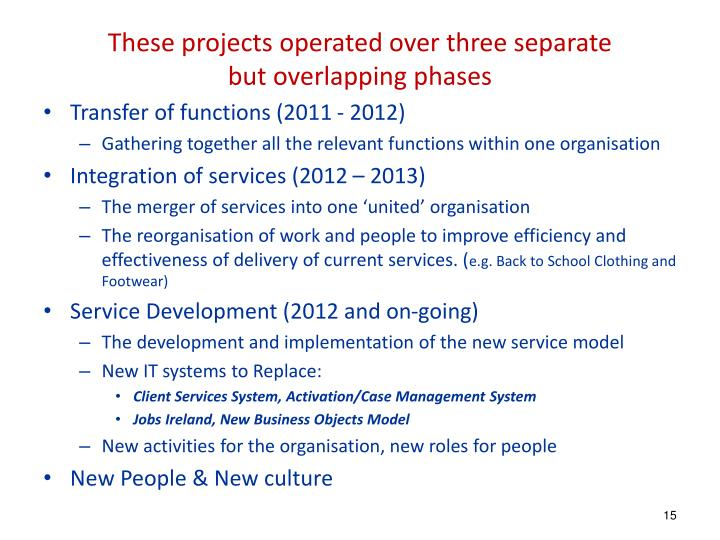 These projects operated over three separate