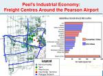 peel s industrial economy freight centres around the pearson airport
