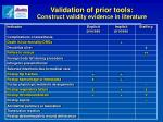 validation of prior tools construct validity evidence in literature