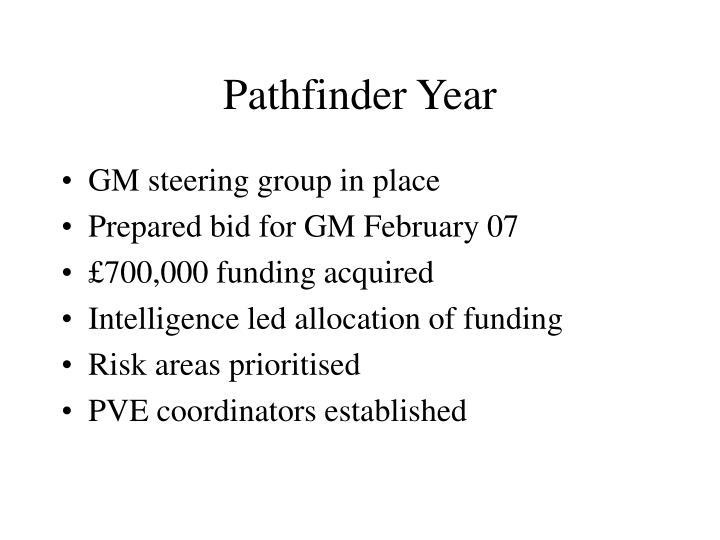 Pathfinder Year