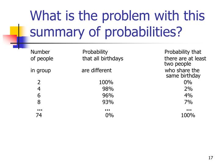 What is the problem with this summary of probabilities?