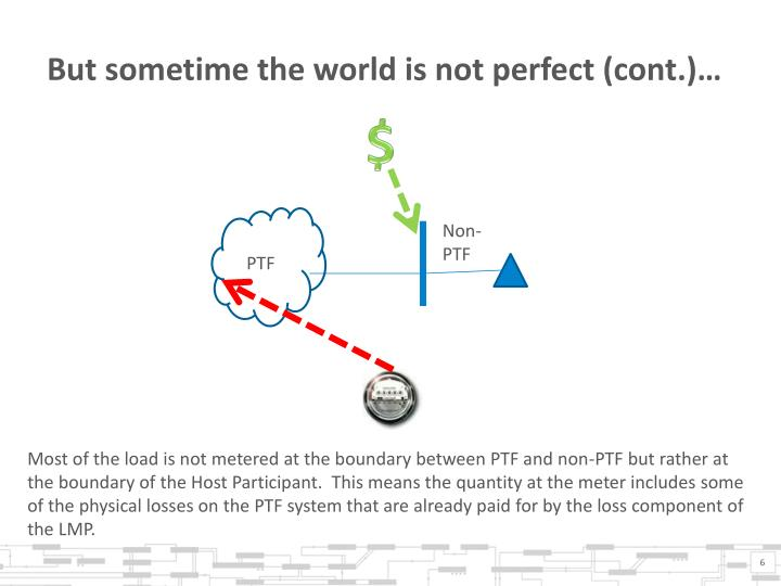 But sometime the world is not perfect (cont.)…