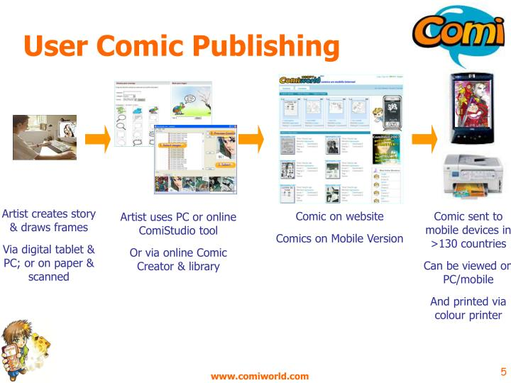 User Comic Publishing