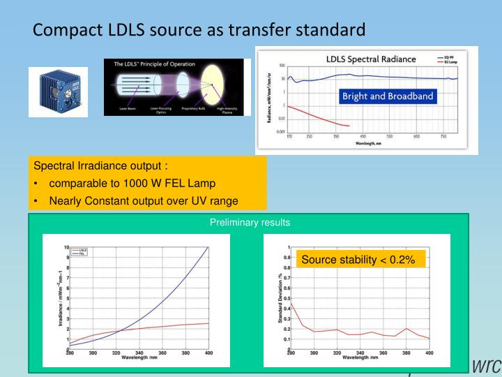 Compact LDLS source as transfer standard