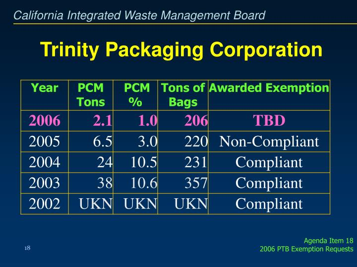 Trinity Packaging Corporation