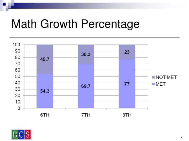 Math Growth Percentage