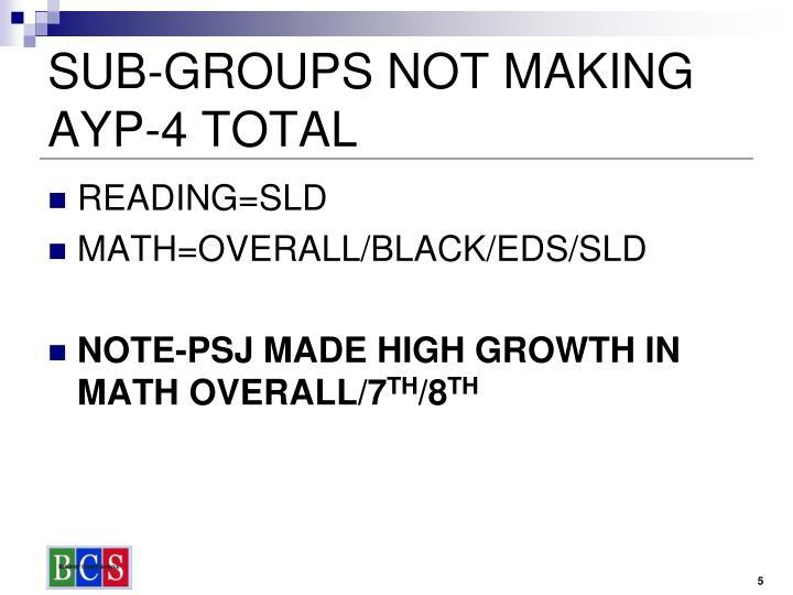 SUB-GROUPS NOT MAKING AYP-4 TOTAL