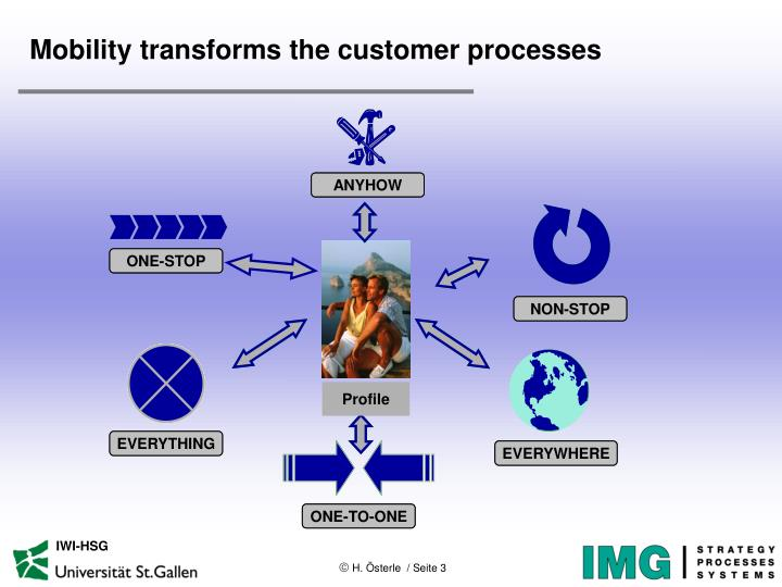 Mobility transforms the customer processes