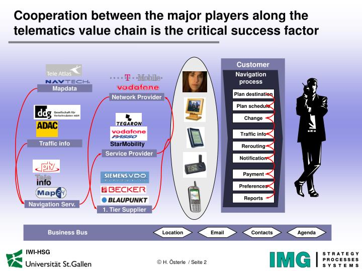 Cooperation between the major players along the telematics value chain is the critical success facto...
