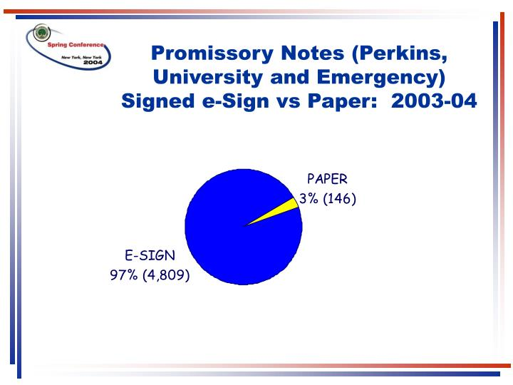 Promissory Notes (Perkins, University and Emergency) Signed e-Sign vs Paper:  2003-04