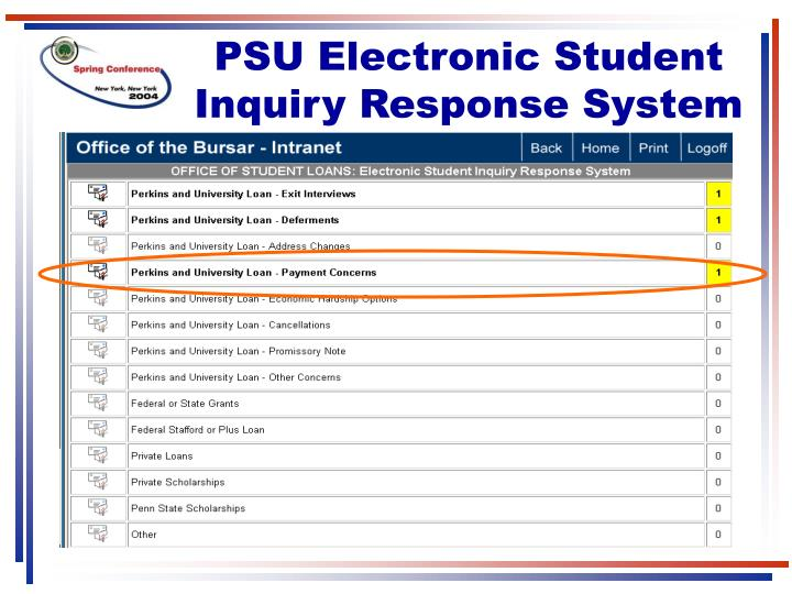 PSU Electronic Student Inquiry Response System