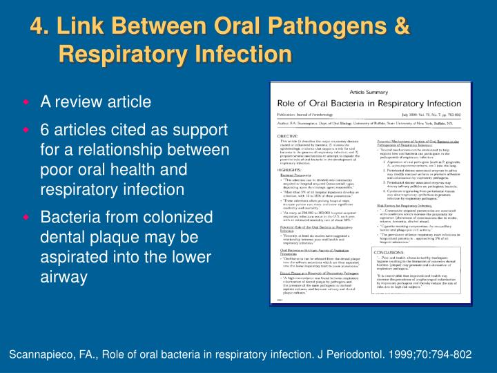4. Link Between Oral Pathogens & Respiratory Infection