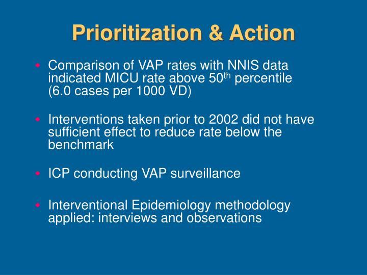 Prioritization & Action