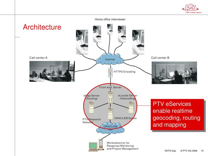 PTV eServices
