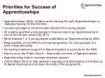 priorities for success of apprenticeships