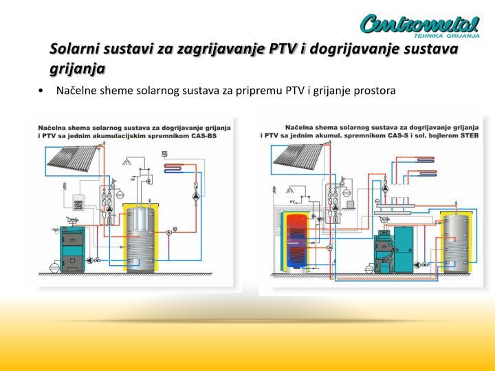 Solarni sustavi za zagrijavanje PTV i