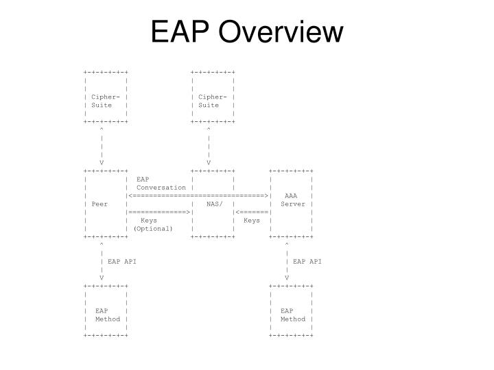 EAP Overview