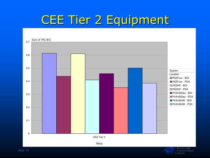 CEE Tier 2 Equipment